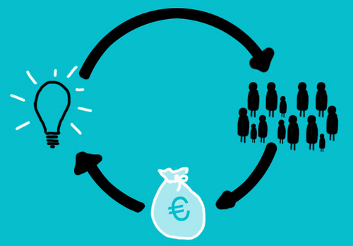 Image: 'Crowdfunding'  http://www.flickr.com/photos/16991062@N07/8661000014 Found on flickrcc.net